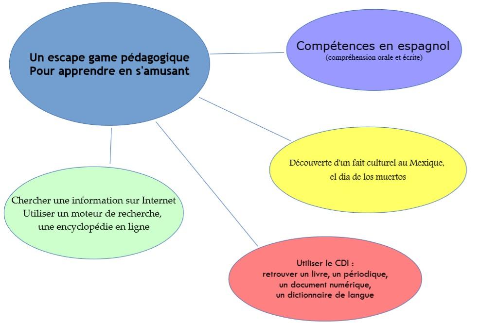 carte_présentaion_jeu
