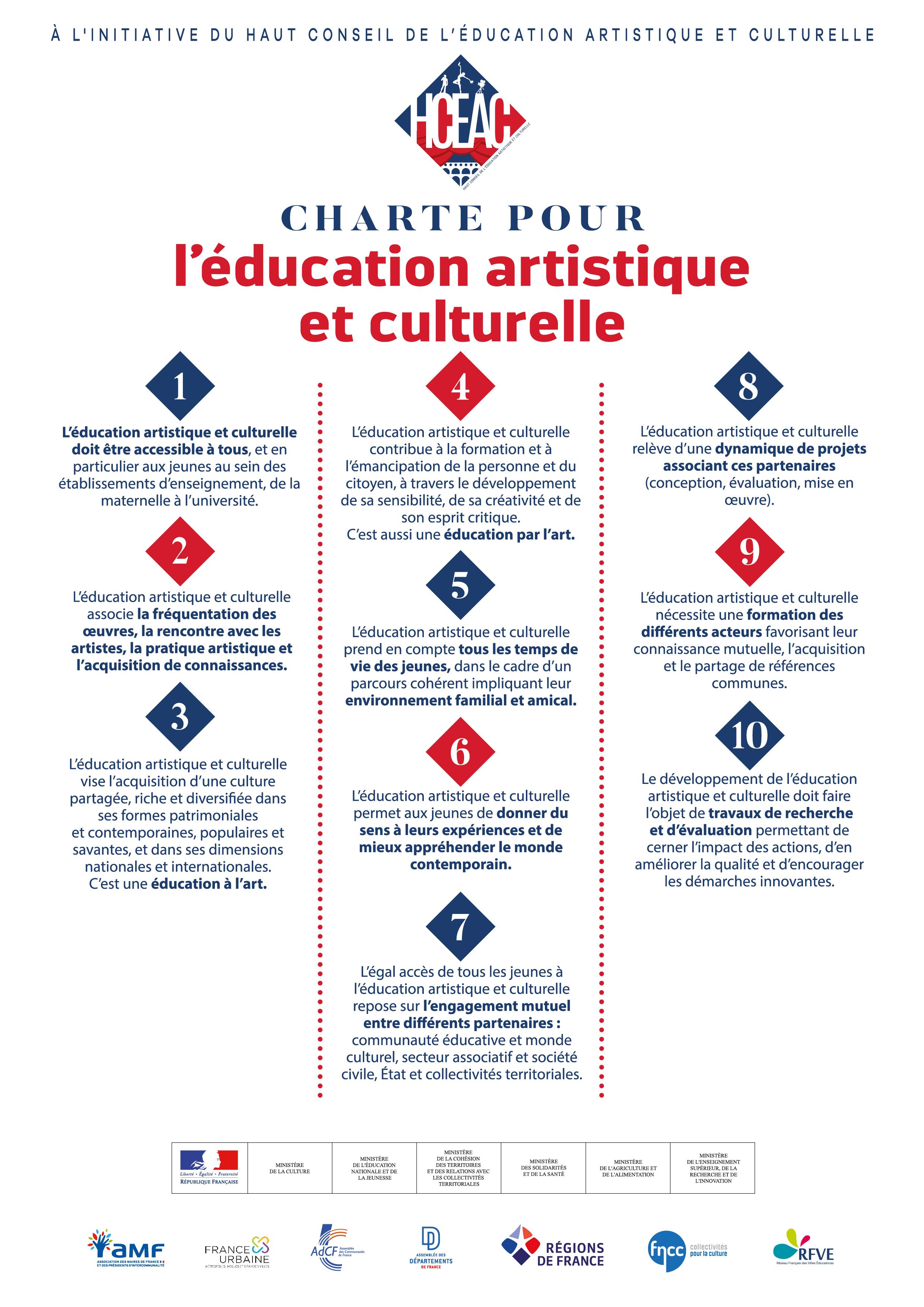La charte de l'éducation artistique et culturelle