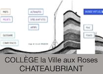 Collège la Ville aux Roses - Chateaubriant