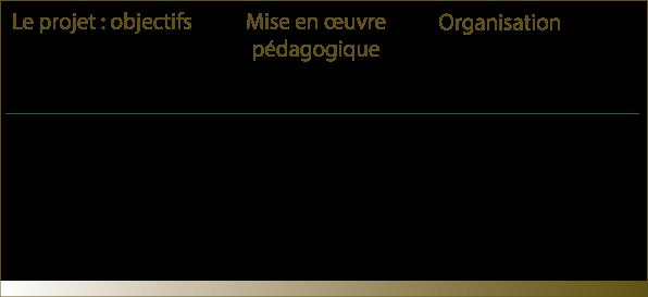 Fabuleux Espace pédagogique : collège 2016 - les enseignements pratiques  SH43