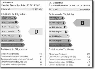 Tableau comparatif (source Peugeot)