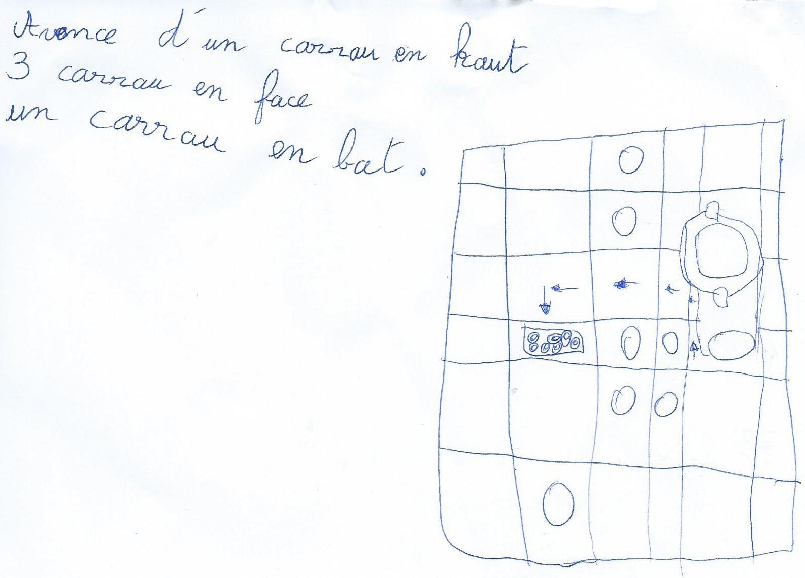 Exemple de programme proposé par un binôme