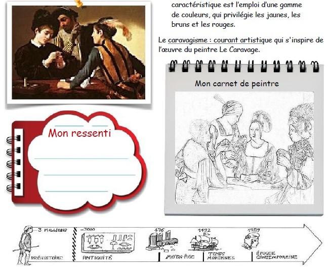 Portail Pedagogique Arts Histoire Et Geographie Decouverte D Une œuvre Le Tricheur A L As De Carreau De Georges De La Tour