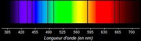 Spectre de raies d'absorption