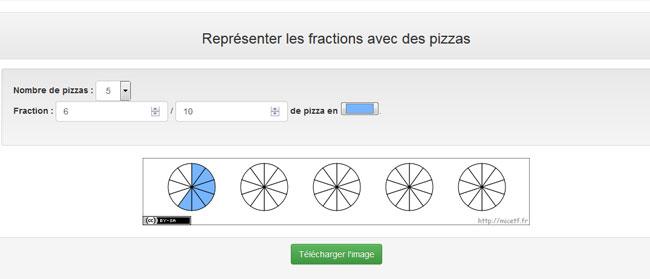 generateur fraction