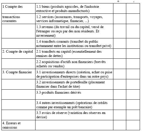 Espace pédagogique : sciences économiques et sociales - la ...