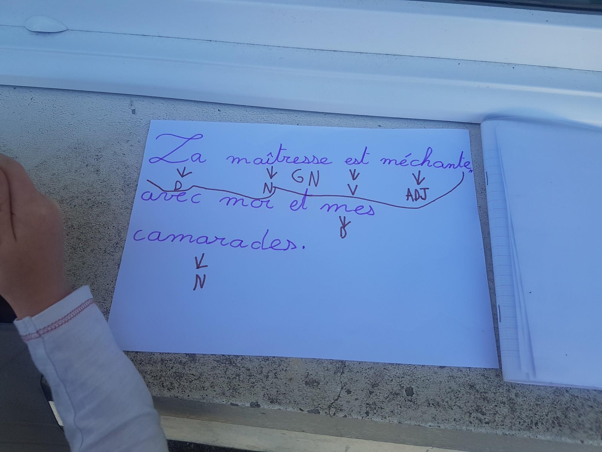 Exemple de travaux d'élèves
