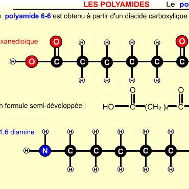 polymerisation.jpg