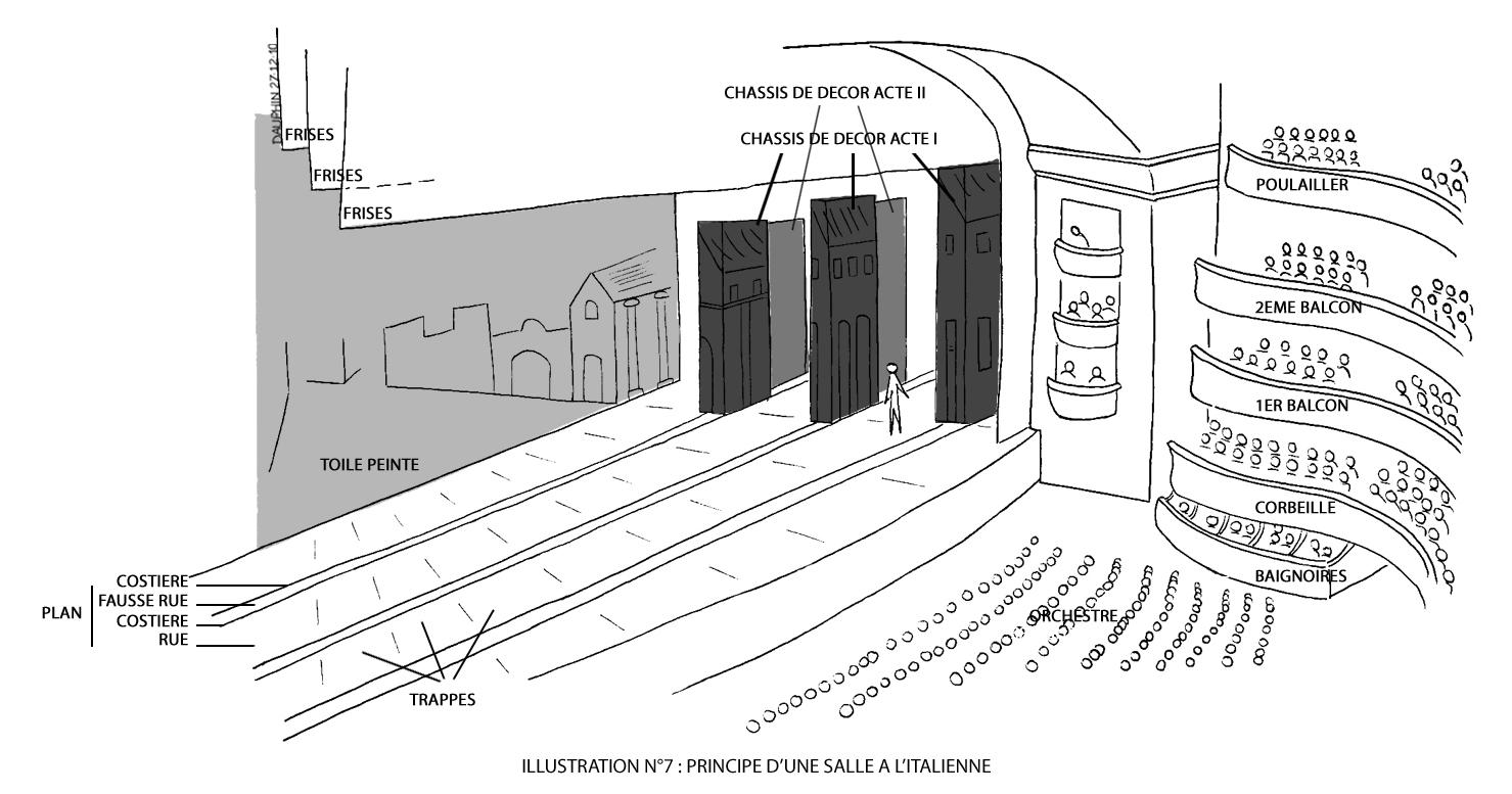 illustration 7 - g dauphin