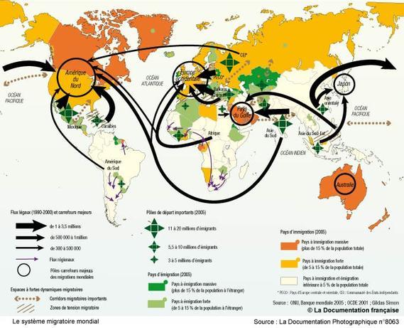 Le système migratoire mondial