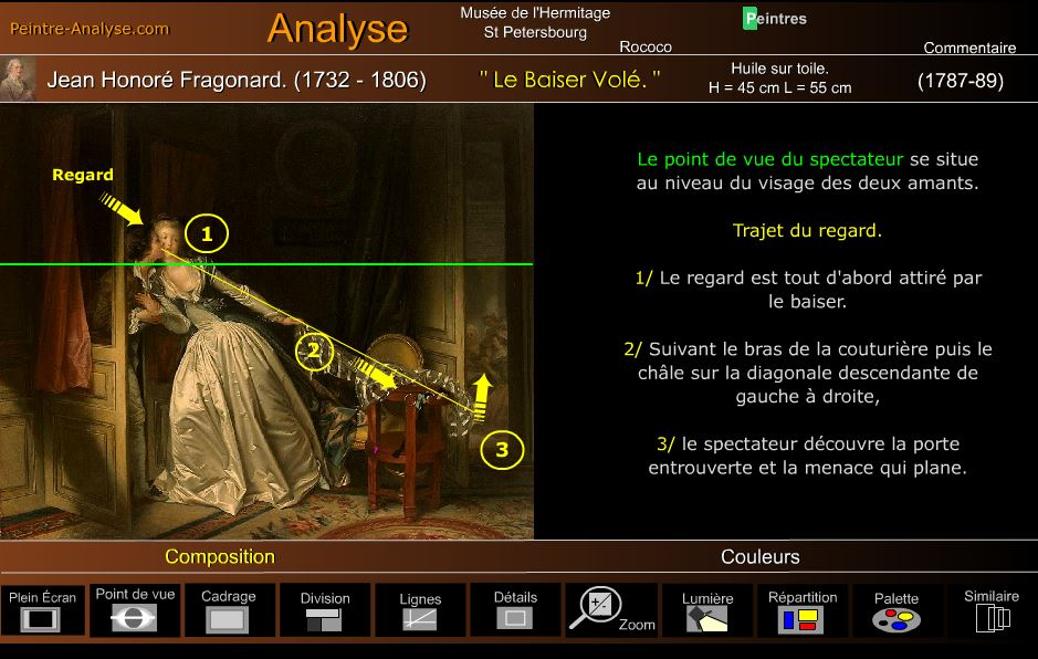 site peintre analyse