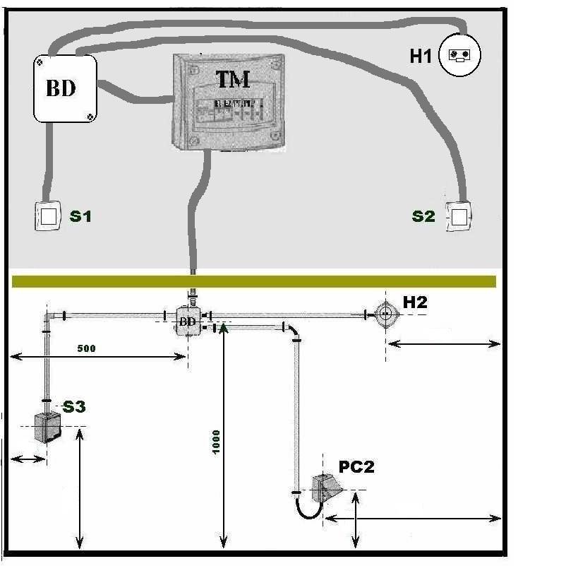 schma dvelopp de la partie tudie - Schema Installation Electrique D Une Maison