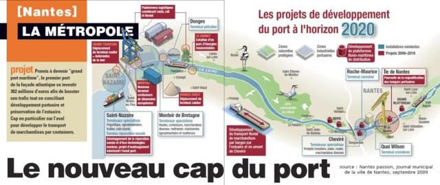 les projets d'aménagements du port de Nantes-Saint Nazaire