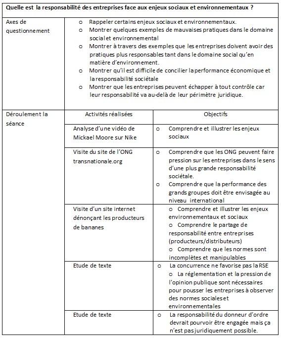 Espace Pedagogique Sciences Economiques Et Sociales