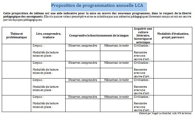 Proposition de programmation annuelle LCA