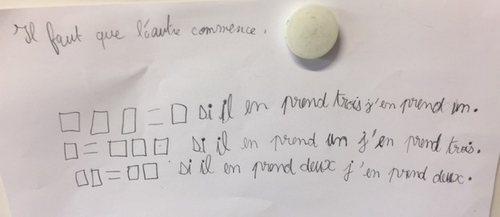 [legende-image]Explicitation des procédures des élèves[/legende-image]