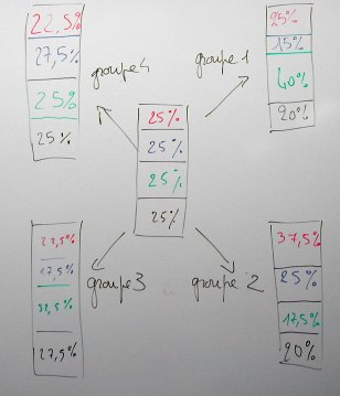 simulation analogique
