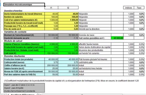 Espace pédagogique : sciences économiques et sociales - le numérique ... (1) Programme de Sciences Economiques et Sociales en classe de seconde  générale et technologique (enseignement d'exploration). Bulletin officiel  spécial n° ...