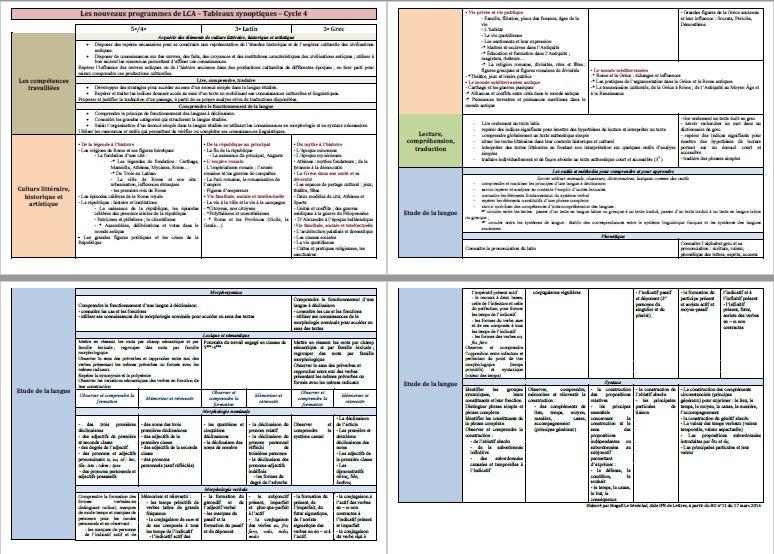 tableaux synoptiques des nouveaux programmes de LCA cycle 4