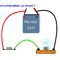 (Animations physique chimie 5em (1 AM V_img_1181037684281
