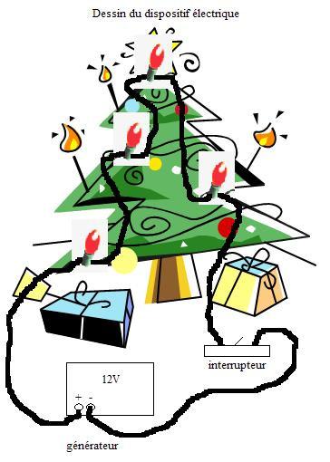 Idee Deco sapin guirlande : Espace pédagogique : physique chimie - la guirlande de Noël