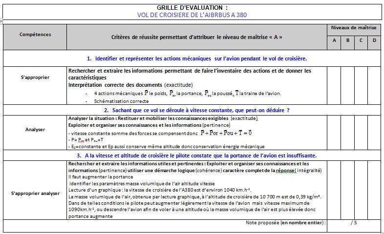 Espace p dagogique physique chimie vol de croisi re de - Grille d evaluation des competences infirmieres ...